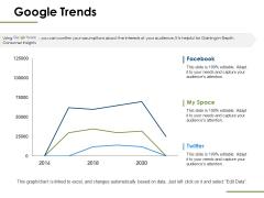 Google Trends Ppt PowerPoint Presentation Slides Demonstration
