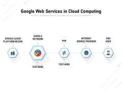 Google Web Services In Cloud Computing Ppt PowerPoint Presentation Model Example