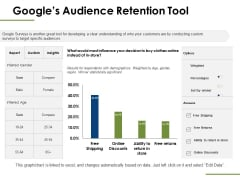Googles Audience Retention Tool Ppt PowerPoint Presentation Infographics Summary