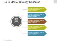 Gotomarket Strategy Roadmap Template 1 Ppt PowerPoint Presentation Tips