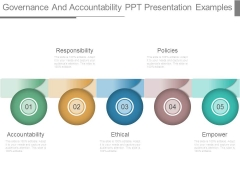 Governance And Accountability Ppt Presentation Examples