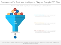 Governance For Business Intelligence Diagram Sample Ppt Files