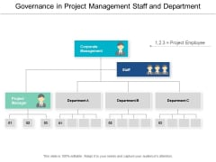 Governance In Project Management Staff And Department Ppt Powerpoint Presentation Outline Layout