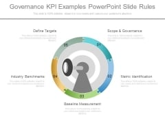 Governance Kpi Examples Powerpoint Slide Rules