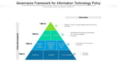 Governance Model For Business IT Policy Ppt PowerPoint Presentation Styles Layouts PDF