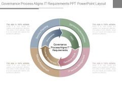 Governance Process Aligns It Requirements Ppt Powerpoint Layout