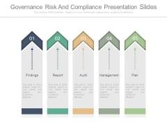 Governance Risk And Compliance Presentation Slides