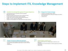 Governance Steps To Implement ITIL Knowledge Management Ppt PowerPoint Presentation Infographics Design Inspiration PDF