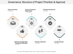 Governance Structure Of Project Prioritize And Approval Ppt PowerPoint Presentation Portfolio Background Designs