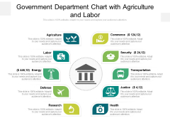 Government Department Chart With Agriculture And Labor Ppt PowerPoint Presentation Pictures Slide Portrait PDF