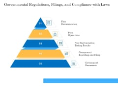Governmental Regulations Filings And Compliance With Laws Pictures PDF