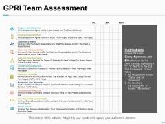 Gpri Team Assessment Ppt PowerPoint Presentation Summary Layout Ideas