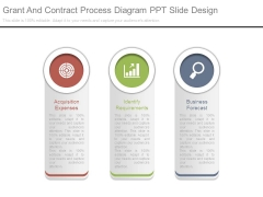 Grant And Contract Process Diagram Ppt Slide Design