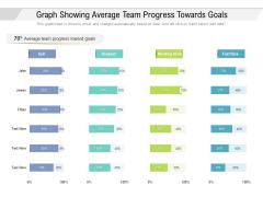 Graph Showing Average Team Progress Towards Goals Ppt PowerPoint Presentation Slides Picture PDF