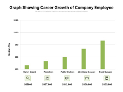 Graph Showing Career Growth Of Company Employee Ppt PowerPoint Presentation Gallery Guide PDF