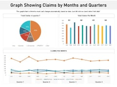 Graph Showing Claims By Months And Quarters Ppt PowerPoint Presentation Ideas Outline PDF