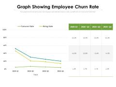 Graph Showing Employee Churn Rate Ppt PowerPoint Presentation Inspiration Portfolio PDF