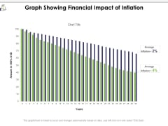 Graph Showing Financial Impact Of Inflation Ppt PowerPoint Presentation File Graphics Tutorials PDF