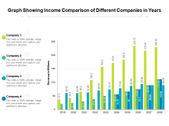 Graph Showing Income Comparison Of Different Companies In Years Ppt PowerPoint Presentation Gallery Clipart PDF