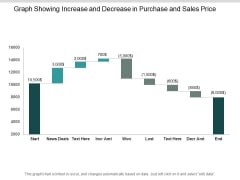 Graph Showing Increase And Decrease In Purchase And Sales Price Ppt PowerPoint Presentation Outline Gallery