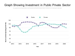 Graph Showing Investment In Public Private Sector Ppt PowerPoint Presentation Slides Structure