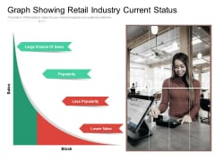Graph Showing Retail Industry Current Status Ppt PowerPoint Presentation Styles Design Inspiration PDF