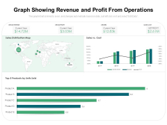 Graph Showing Revenue And Profit From Operations Ppt PowerPoint Presentation File Information PDF