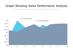Graph Showing Sales Performance Analysis Ppt PowerPoint Presentation Professional Information