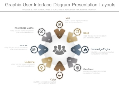 Graphic User Interface Diagram Presentation Layouts