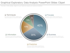 Graphical Exploratory Data Analysis Powerpoint Slides Clipart
