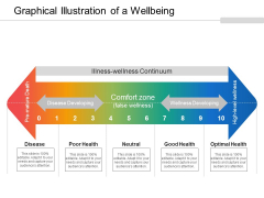 Graphical Illustration Of A Wellbeing Ppt PowerPoint Presentation Gallery Show