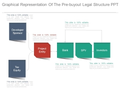 Graphical Representation Of The Pre Buyout Legal Structure Ppt