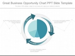 Great Business Opportunity Chart Ppt Slide Template