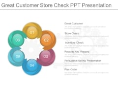 Great Customer Store Check Ppt Presentation