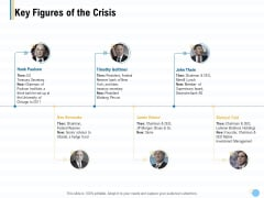 Great Recession In United States Key Figures Of The Crisis Ppt Model Design Ideas PDF