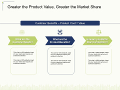 Greater The Product Value Greater The Market Share Ppt Model Introduction PDF