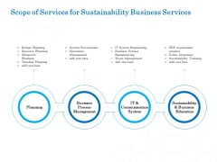 Green Business Scope Of Services For Sustainability Business Services Download PDF