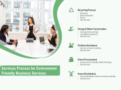 Green Business Services Process For Environment Friendly Business Services Ppt Ideas Smartart PDF