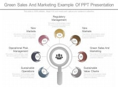 Green Sales And Marketing Example Of Ppt Presentation
