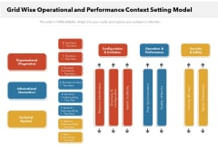 Grid Wise Operational And Performance Context Setting Model Ppt PowerPoint Presentation File Files PDF