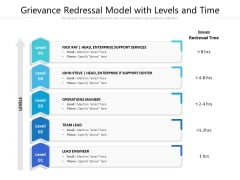 Grievance Redressal Model With Levels And Time Ppt PowerPoint Presentation Gallery Graphics Pictures PDF