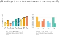 Gross Margin Analysis Bar Chart Powerpoint Slide Backgrounds