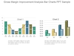 Gross Margin Improvement Analysis Bar Charts Ppt Sample