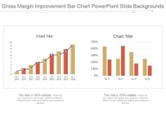 Gross Margin Improvement Bar Chart Powerpoint Slide Backgrounds
