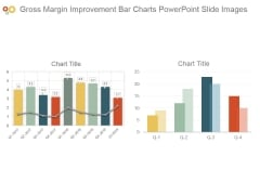Gross Margin Improvement Bar Charts Powerpoint Slide Images