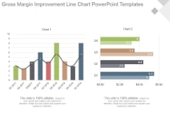 Gross Margin Improvement Line Chart Powerpoint Templates