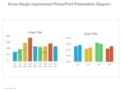 Gross Margin Improvement Ppt PowerPoint Presentation Tips