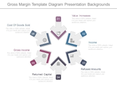 Gross Margin Template Diagram Presentation Backgrounds