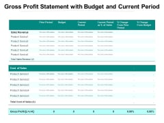 Gross Profit Statement With Budget And Current Period Ppt PowerPoint Presentation Gallery Portrait PDF