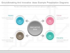 Groundbreaking And Innovative Ideas Example Presentation Diagrams